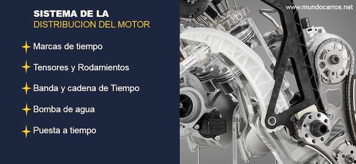 Manuales para sincronizar el motor, marcas de tiempo, y cambio de correa dentada